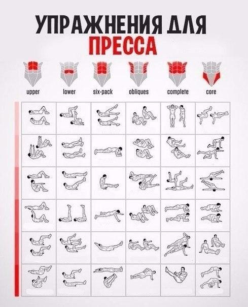 Упражнения для проработки каждой мышцы живота.