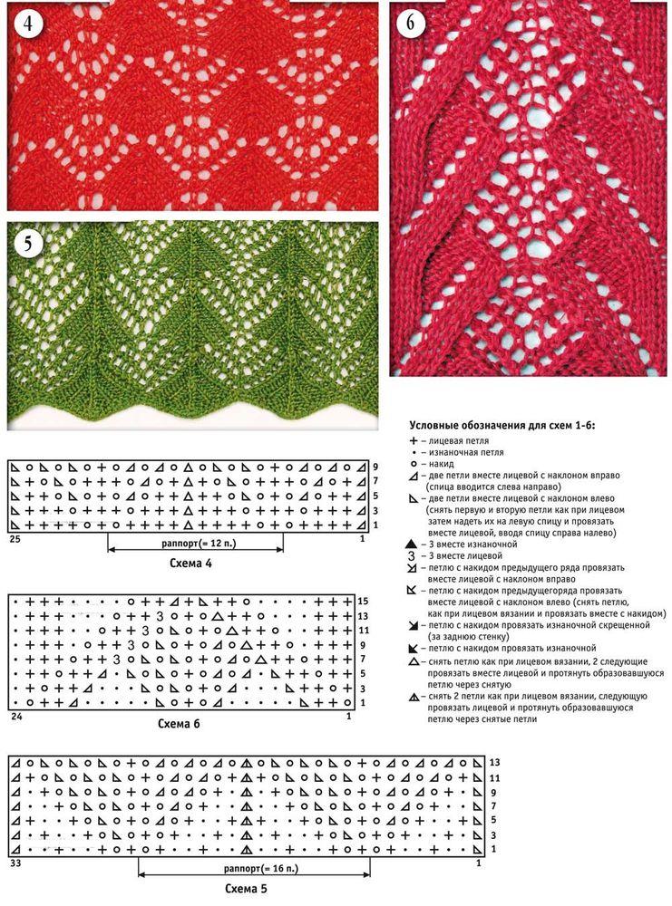 Схемы вязания спицами с описанием и схемами