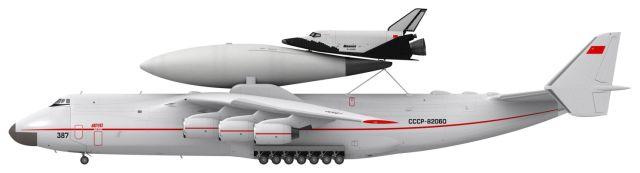 Разработка авиационно-космич…