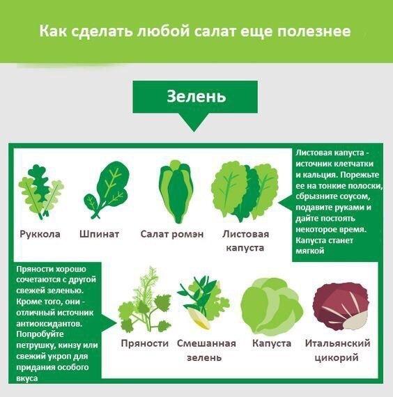 Делаем салат полезнее и вкуснее