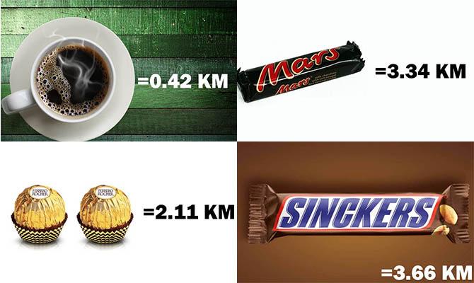 Калорийность продуктов, эквивалентная километрам пробежки