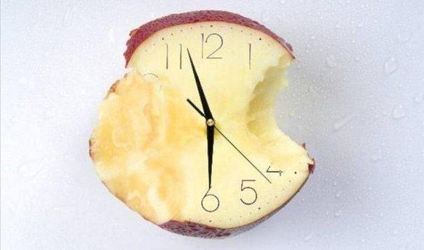 6 мифов о еде после 18.00
