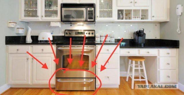 Для чего нужен ящик под духовкой в плите?