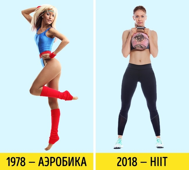 7 фитнес-трендов 2018 года, которые принесут максимальный результат
