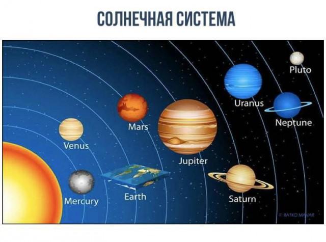 Вы спрашивали, как выглядит Солнечная система?