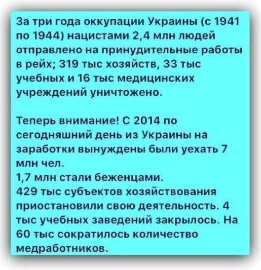 О населении Украины