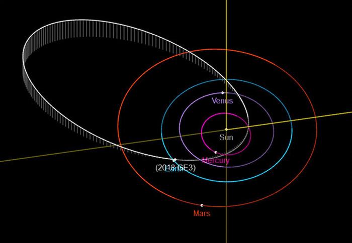 Крупный астероид пролетел вблизи Земли всего через несколько часов после его открытия