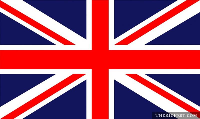 1. Неприятная правда о Британской империи великобритания, интересно, познавательно, факты
