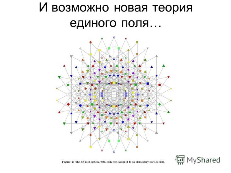 ЕДИНАЯ ТЕОРИЯ ПОЛЯ.