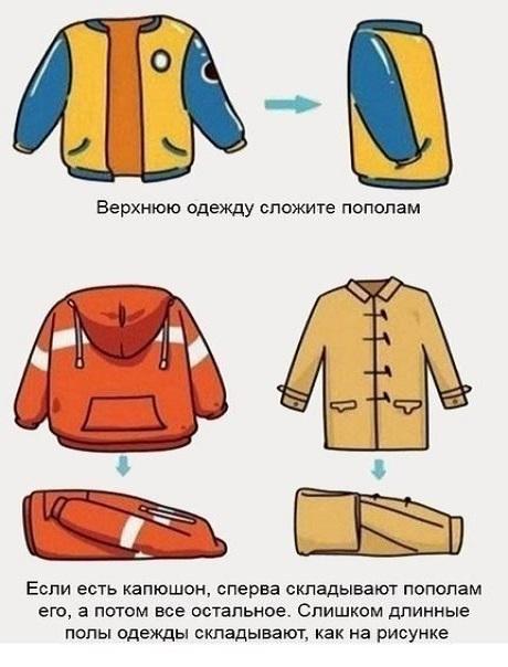 собираем чемодан шаг 2
