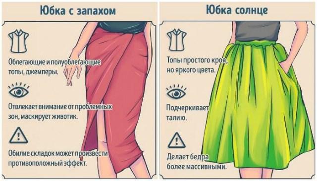 Полезная шпаргалка для всех женщин! Полный гид по фасонам юбок!