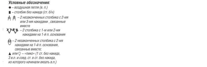 Условные обозначения к схемам к вязанию красивых воротничков крючком