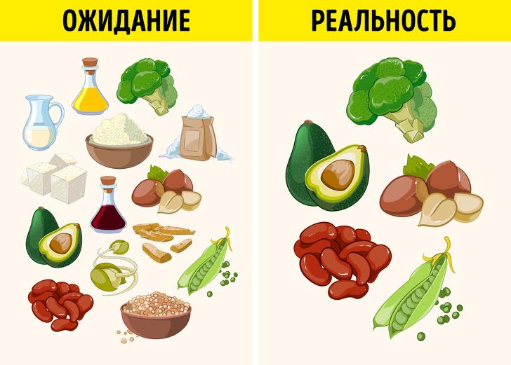 Пословам ученых, 84% вегетарианцев снова начинают есть мясо. Инаэто есть 12причин