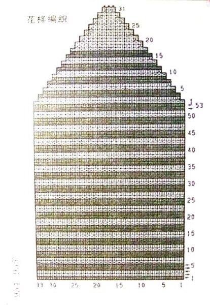 схема вязания самых простых следков спицами