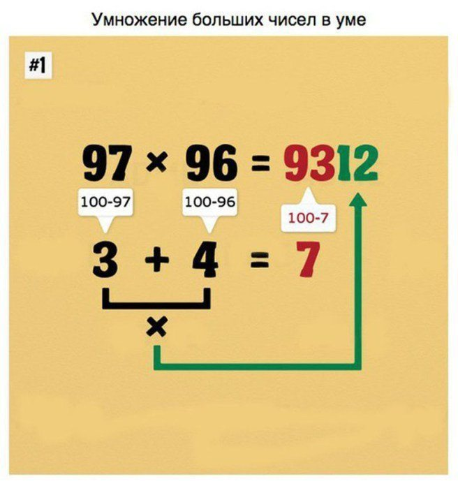 9 математических трюков, которые помогут с легкостью сделать нужный расчет!