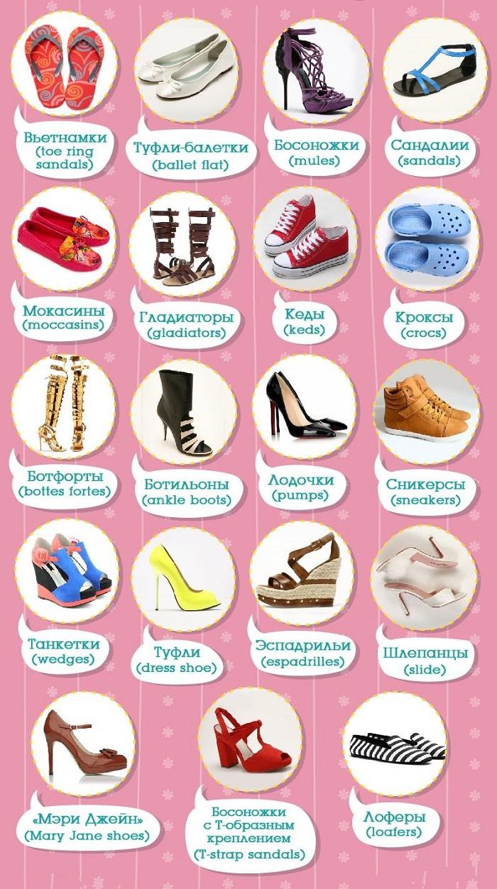 виды обуви