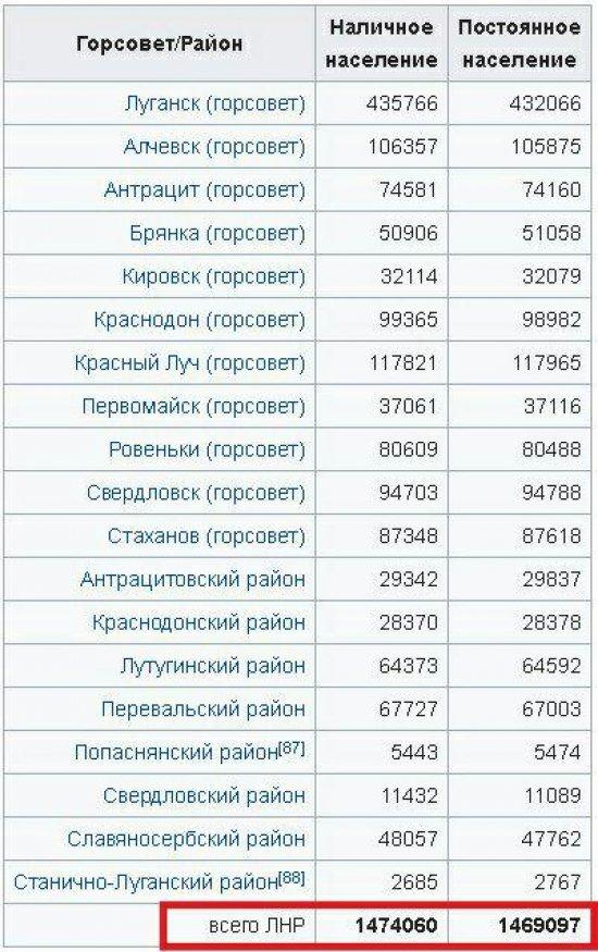 Выборы-2019: в СБУ рассказали, как Порошенко удержится в кресле президента