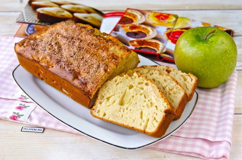 кексы в хлебопечке рецепты с фото