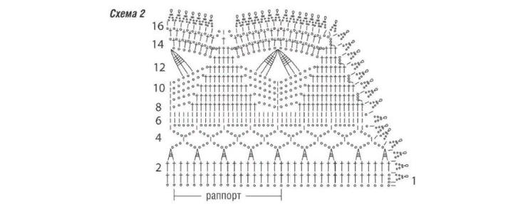 Схема к вязания воротничка крючком