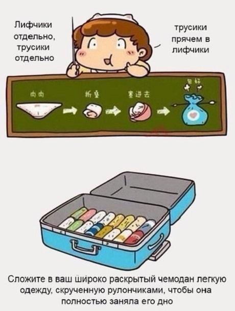 собираем чемодан шаг 3