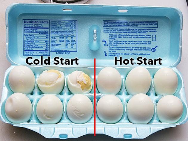 Как варить яйца в двух картинках