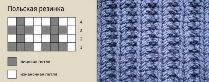 Вязание резинки спицами для снуда 473