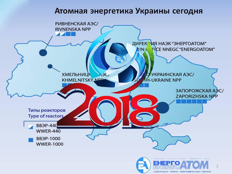 Вашингтон и Лондон: провокации на АЭС Украины во время ЧМ-2018