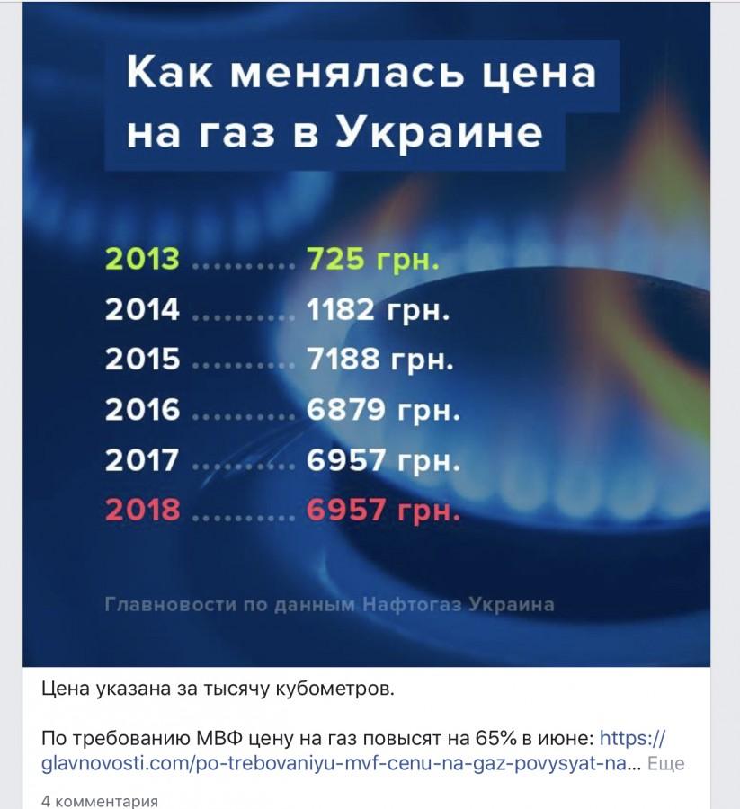 Главновости по данным Нафтог…