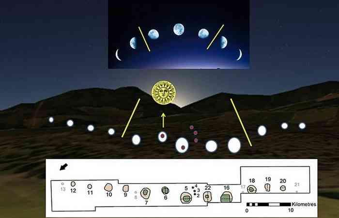 10 невероятных астрономических инструментов, которые существовали до Галилея