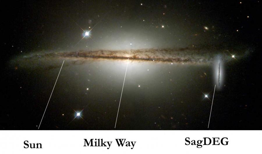 Обнаружены следы древних столкновений Млечного пути