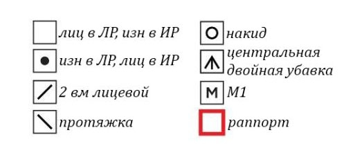 услов._обозн. (513x211, 48Kb)