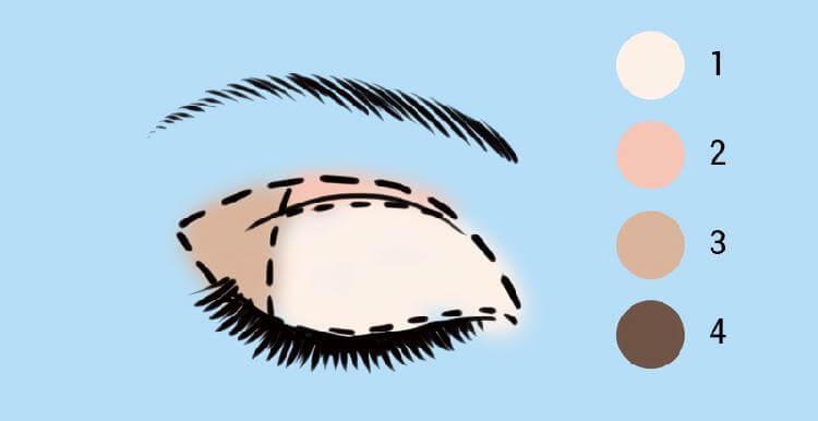 Как пользоваться тенями — 10 лайфхаков для выразительных глаз
