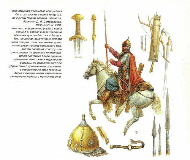 Реконструкция предметов вооружения богатого русского воина конца X века по кургану Чёрная Могила.