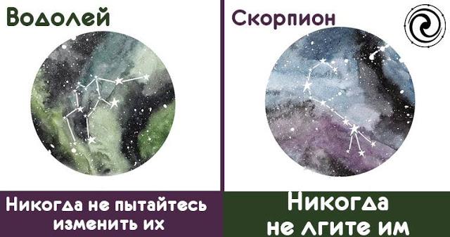 Мужчины по гороскопу: как с ними обращаться