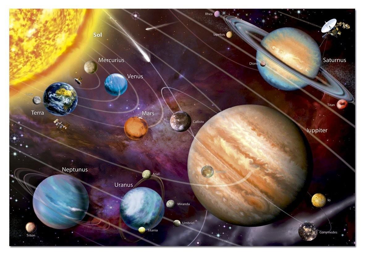 Ретроградное движение планет