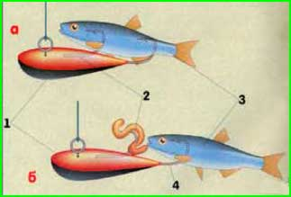 мормышки для ловли судака на тюльку видео