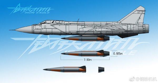 10 ракет «Кинжал» и 10 авиан…