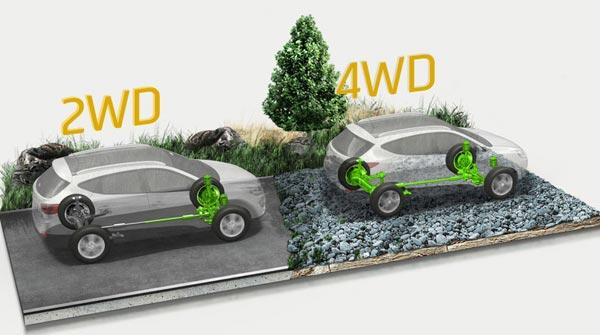 Руль, Мотор и Тормоза. Система полного привода 4х4. Разновидности 4WD