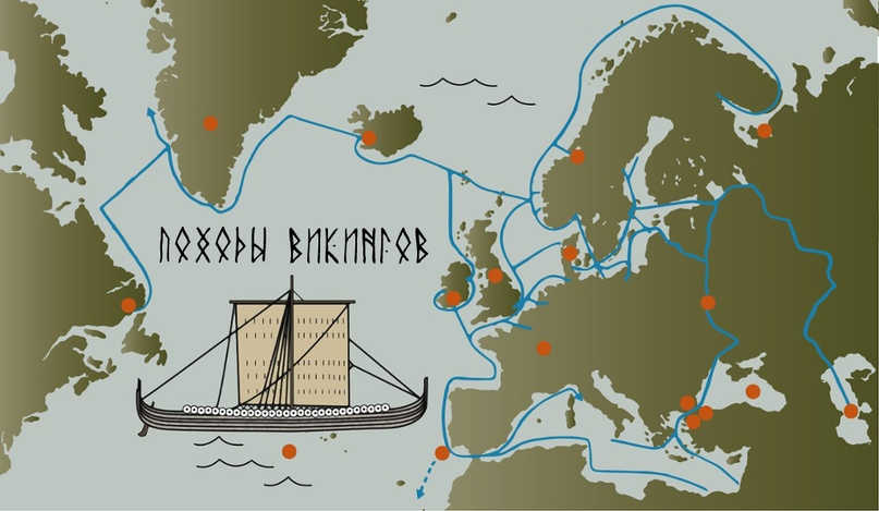 Навигация древних скандинавов