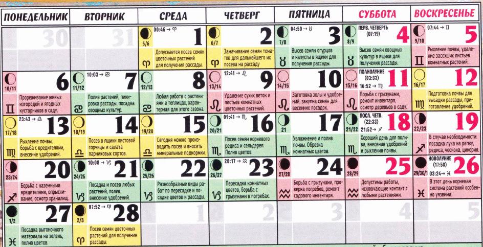 слабую благоприятные дни февраль март 2917 друзьями: Похожие публикации