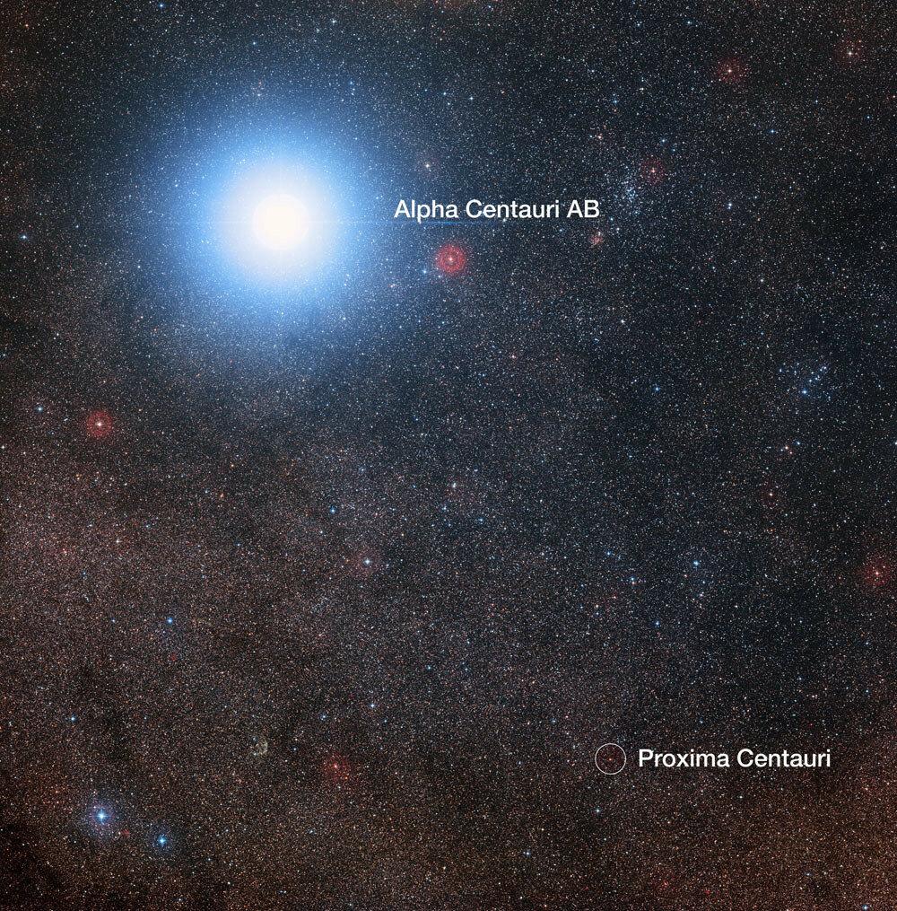 Тройная система Альфа Центавра. Альфа Центавра A и B находятся так близко, что выглядят как одна звезда. Проксима Центавра — маленькая красная точка в отдалении (обведена белым кружком)