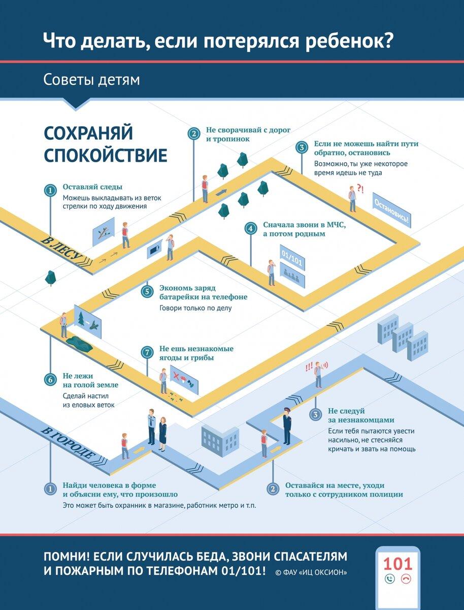 Фото: http://www.mchsmedia.ru/
