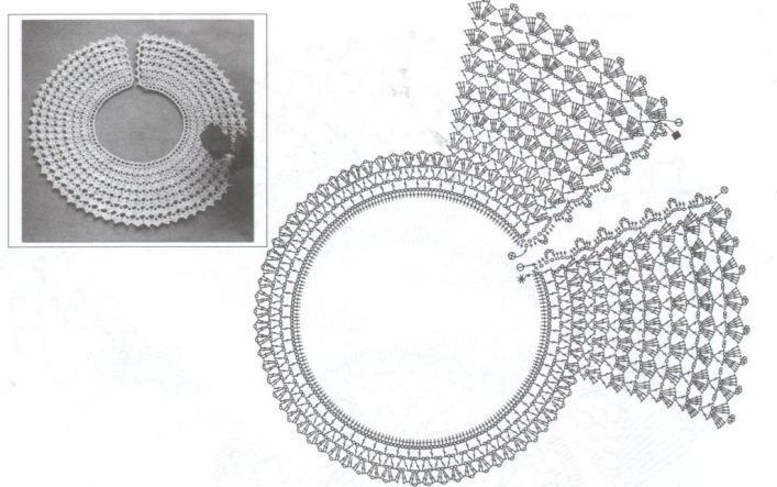 Схема к ажурному воротничку крючком