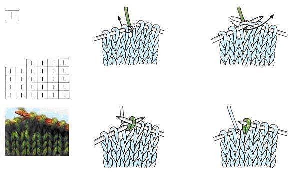 Как читать схемы вязания спицами: простая и понятная шпаргалка для начинающих рукодельниц.
