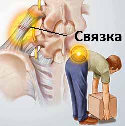 Боль в спине — как лечиться, чтоб не разориться