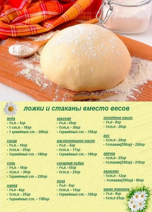 Тесто для быстрых булочек рецепт