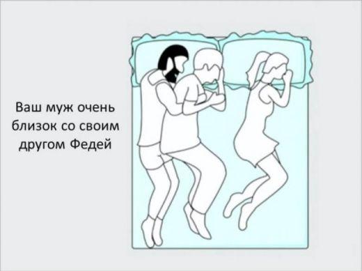 Анализ взаимоотношений в вашей паре по позам во сне