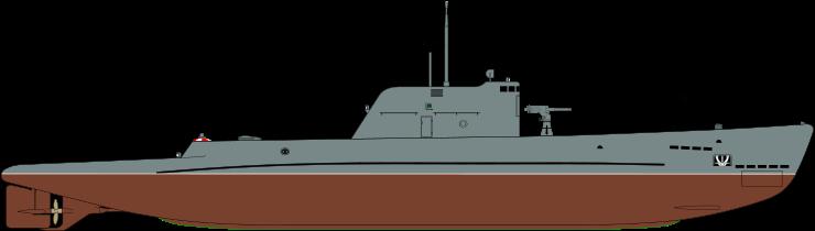 Подводные лодки «Малютка»