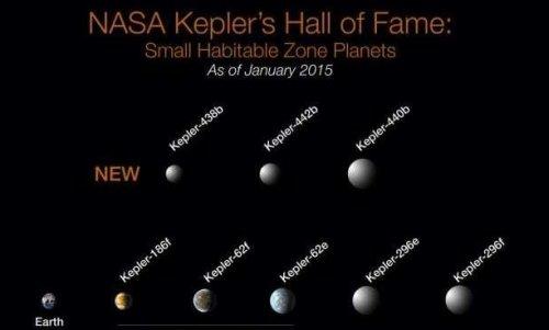 Подтвержденные экзопланеты