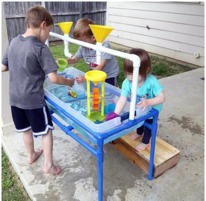 Столик для игр с водой.